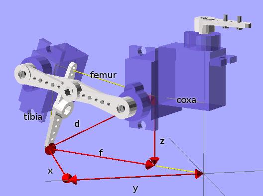 Inverse Kinematics — Tote Robot 1 0 0 documentation